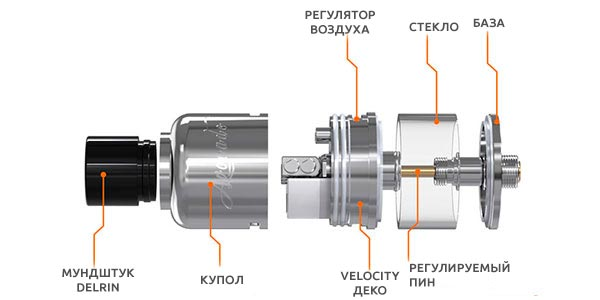 Конструкция Avocado 24 Bottom Airflow