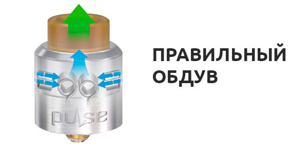 Обдув Vandy Vape Pulse 24 BF RDA