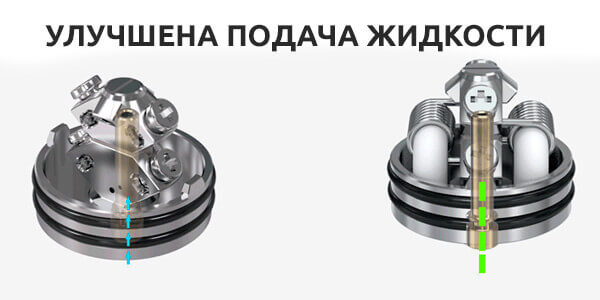 Подача жидкости Vandy Vape Pulse X BF RDA