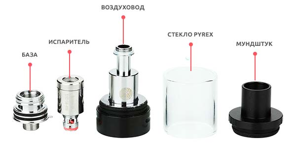Конструкция бака SUBOX Mini C