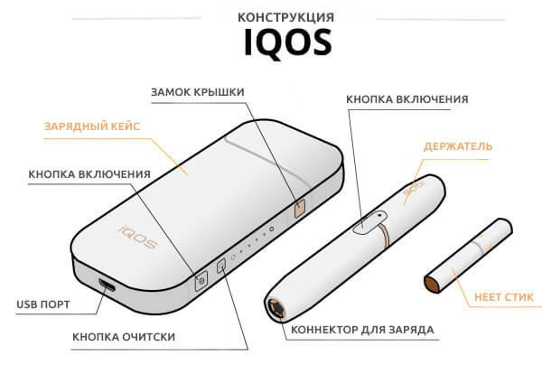 Что купить лучше айкос или сигареты vantage сигареты купить